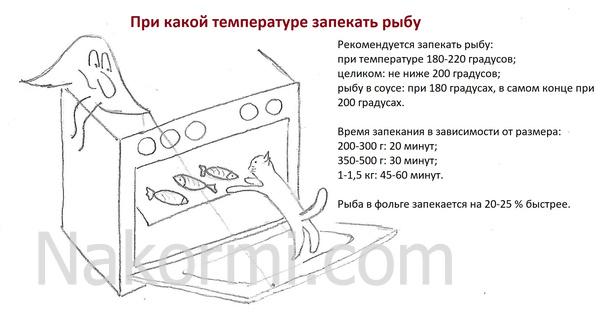 При какой температуре запекать рыбу